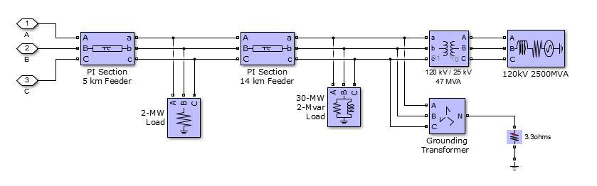 شبیه سازی اتصال صفحات فتوولتایک PV به شبکه برق2