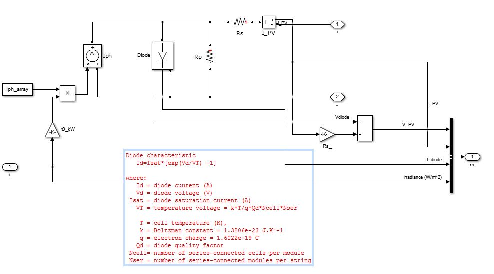شبیه سازی اتصال صفحات فتوولتایک PV به شبکه برق3