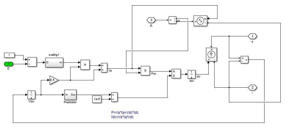 شبیه سازی اتصال صفحات فتوولتایک PV به شبکه برق4