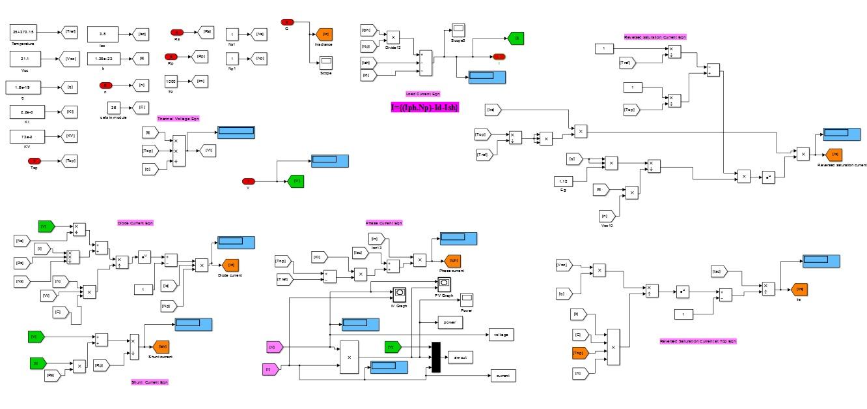 شبیه سازی صفحات فتو ولتائیک در matlab2