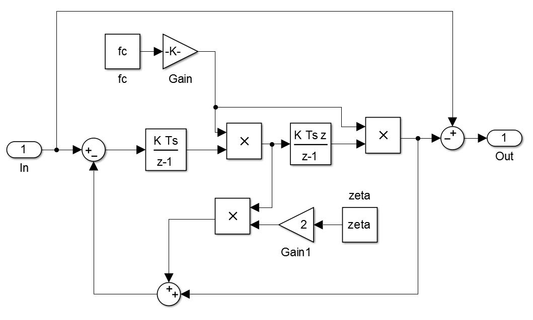شبیه سازی فیلتر قابل تنظیم زمان واقعی (real time) در نرم افزار Matlab3