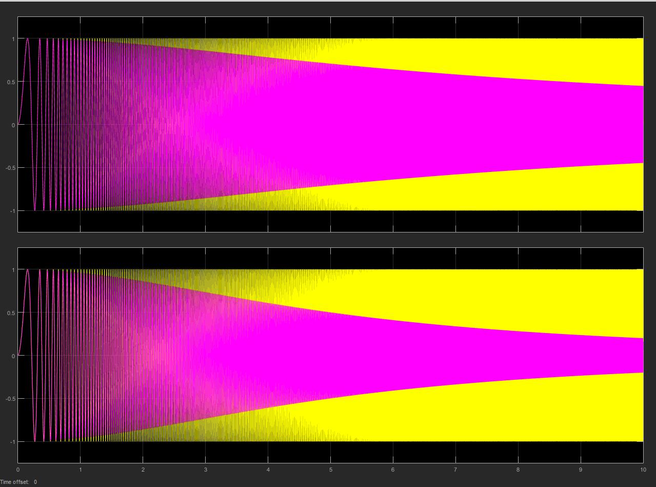 شبیه سازی فیلتر قابل تنظیم زمان واقعی (real time) در نرم افزار Matlab4