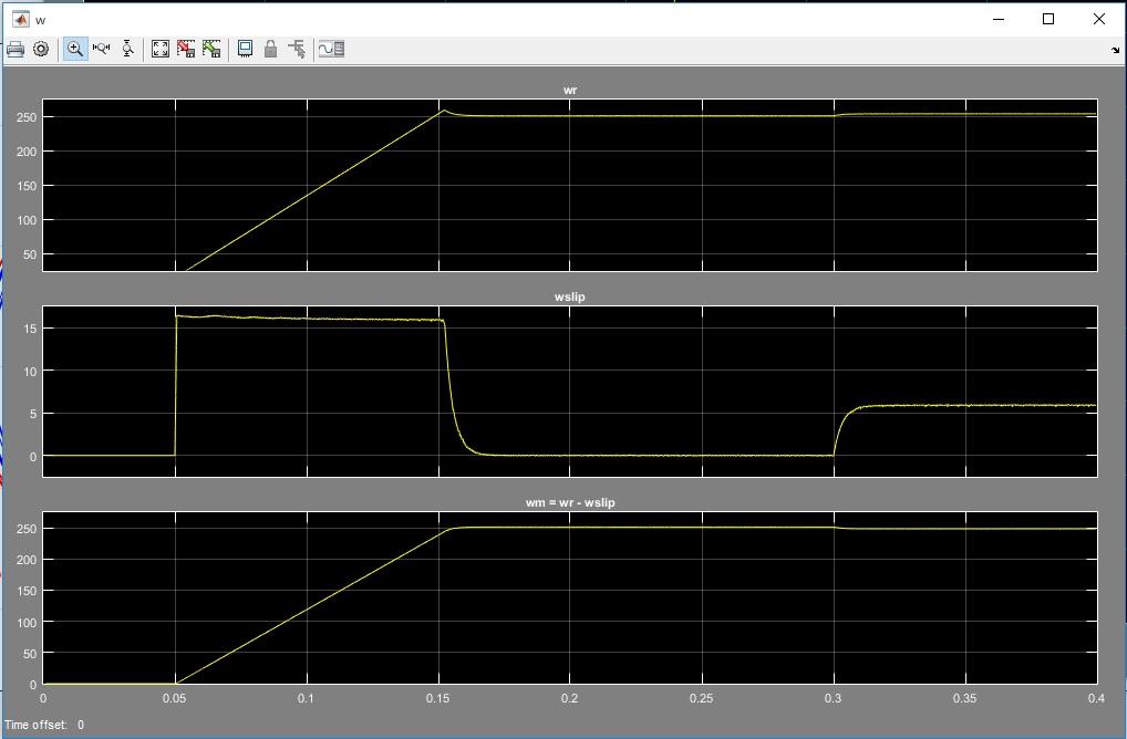 کنترل موتور القایی به روش کنترل گشتاور مستقیم DTC3