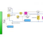 شبیه سازی صفحات فتو ولتائیک در matlab
