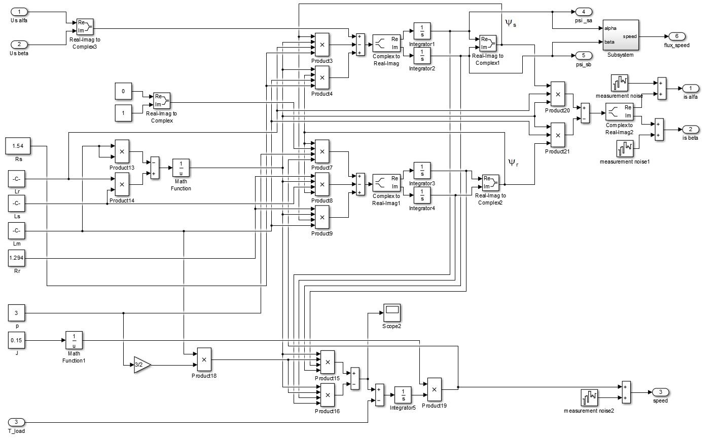 شبیه سازی موتور القایی و کنترل سرعت آن به روش بدون سنسور مبتنی بر تخمین گر (با استفاده از شبکه های عصبی)4