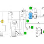 مدل سازی و شبیه سازی هیبریدی - خورشیدی - بادی انرژی با استفاده از الگوریتم MPPT