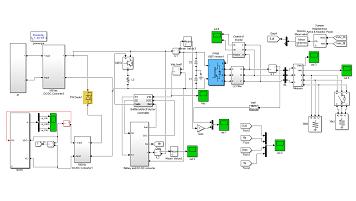 مدل سازی و شبیه سازی هیبریدی – خورشیدی – بادی انرژی با استفاده از الگوریتم MPPT