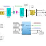 شبیه سازی توربین بادی 1.5MW با درایور مستقیم متصل به PMSG (مغناطیس دائم)