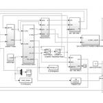 شبیه سازی موتور القایی و کنترل سرعت آن به روش بدون سنسور مبتنی بر تخمین گر (با استفاده از شبکه های عصبی)