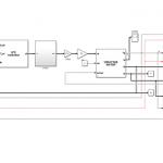 کنترل موتور القایی به روش کنترل گشتاور مستقیم DTC