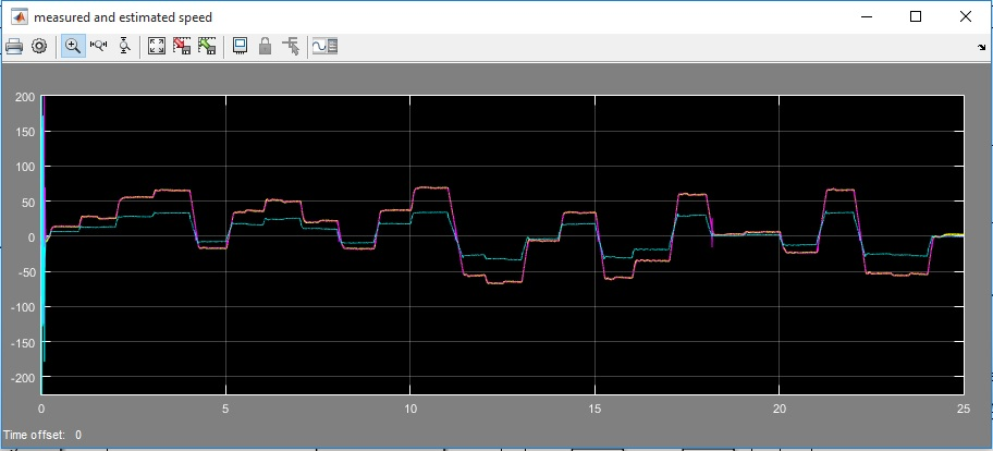 شبیه سازی موتور القایی و کنترل سرعت آن به روش بدون سنسور مبتنی بر تخمین گر (با استفاده از شبکه های عصبی)5
