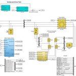 شبیه سازی یک نیروگاه بادی همراه با DFIG (همراه با شبیه سازی در حالت خطا)
