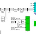 شبیه سازی اتصال نیروگاه بادی به شبکه با simulink نرم افزار matlab