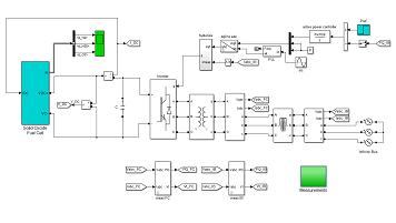 شبیه سازی اتصال پیل سوختی اکسید جامد به شبکه سه فاز (شبیه سازی در simulink)