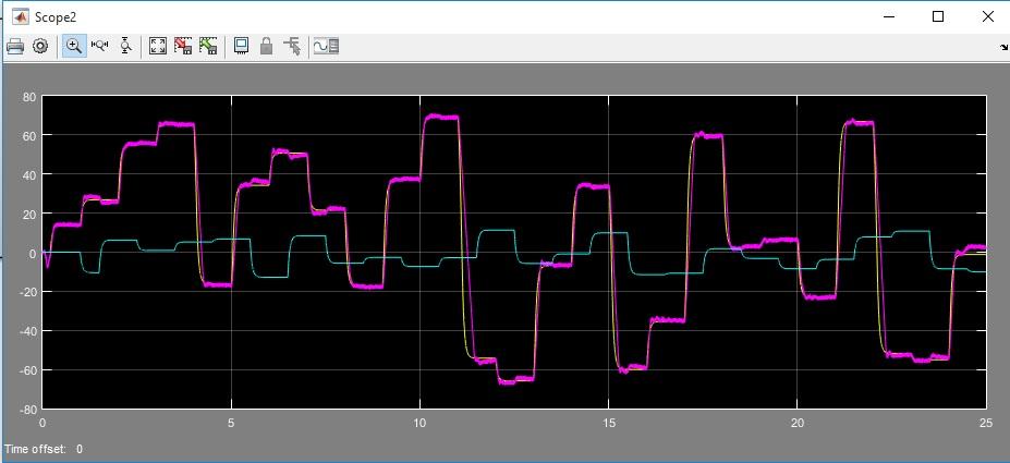 شبیه سازی موتور القایی و کنترل سرعت آن به روش بدون سنسور مبتنی بر تخمین گر (با استفاده از شبکه های عصبی)6