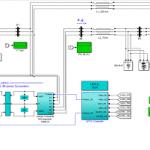 شبیه سازی کنترل کننده جامع توانupfc بر پایه  sssc  و  statcom