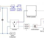 شبیه سازی مبدل dcبه ac مدلاسیون spwm  (مدلاسیون پهنای باند پالس سینوسی)