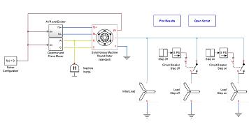 شبیه سازی کنترل ماشین سه فاز سنکرون