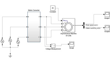 شبیه سازی راه اندازی موتور القایی با استفاده از مبدل ماتریسی