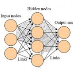 مقدمات شبکه عصبی مصنوعی