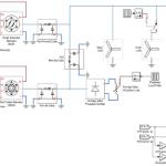 شبیه سازی استفاده از سیستم های برق متنوع (دیزل و گاز) در تامین برق