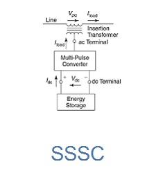 SSSC جبرانساز استاتیک سری همزمان