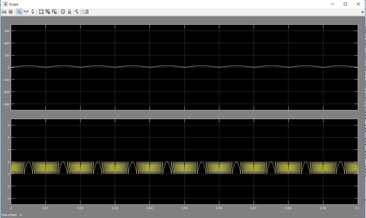 خروجی اسکوپ MC pwm