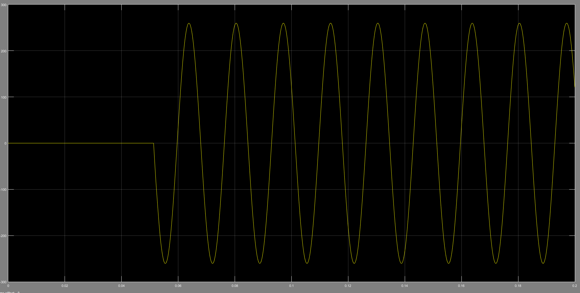 نمودار جریان