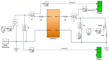 شبیه سازی ترانسفورماتور الکتریکی در matlab