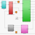 شبیه سازی کنترل سرعت موتور DC بدون جاروبک DC  BRUSHLESS در نرم افزار MATLAB