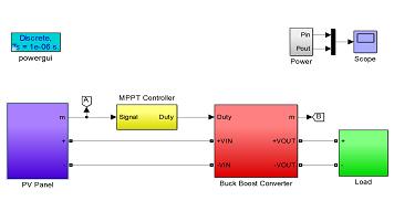 شبیه سازی سلول خورشیدی با تکنیک تعقیب توان حداکثر (MPPT) متصل به بار مقاومتی در نرم افزار MATLAB