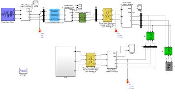 شبیه سازی یک سیستم قدرت با وجود توربین بادی و سیستم فتوولتائیک در MATLAB