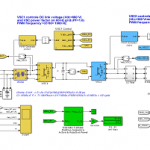 شبیه سازی مبدل AC-DC-AC با مدلاسیون PWM درنرم افزار matlab