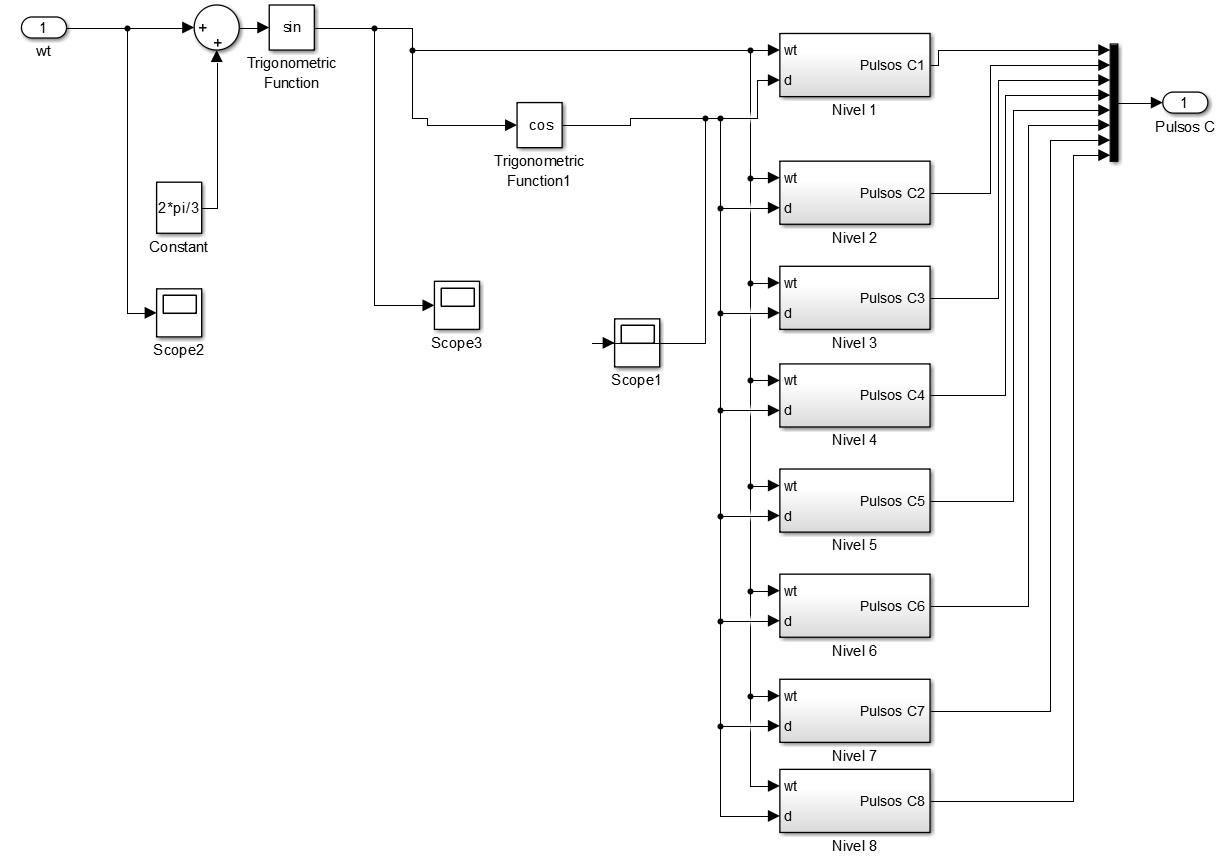 شبیه سازی یک اینورتر چند سطحی (17 سطحی) در نرم افزار Matlab