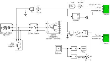 شبیه سازی ترانسفورماتور سه فاز در حالت اشباع در نرم افزار matlab