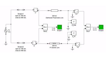 شبیه سازی تست حوزه فرکانس و زمان خط تک فاز در نرم افزار Matlab