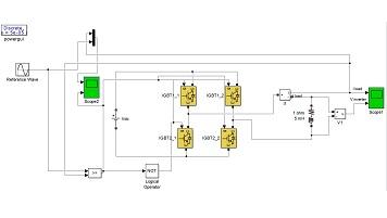 شبیه سازی کنترل هیسترزیسی مد جریانی اینورتر در نرم افزار Matlab
