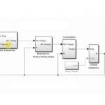 طراحی و تنظیم کنترلر PID جهت کنترل موتور توسط نرم افزار متلب و سیمولینک