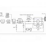 کنترل دور موتور DC به کمک درایو تغذیه چاپر