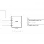 مدلسازی دینامیک موتور سنکرون مغناطیس دایم (PMSM)