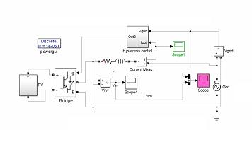 کنترل جریان هیسترزیس برای شبکه تکفاز متصل به سلول فتوولتائیک و اینورتر به کمک فیلتر LCL