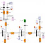 شبیه سازی شبکه شعاعی 15 باسه در محیط سیمولینک به همراه پخش بار