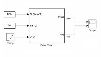مدلسازی سلول خورشیدی دو دیودی