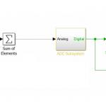 مدلسازی مبدل آنالوگ به دیجیتال (ADC) پر سرعت