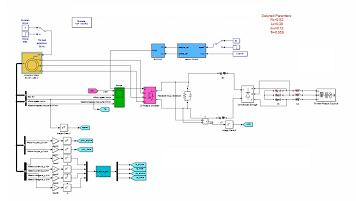 کنترل برداری SVPWM برای موتور القایی سه فاز بدون نیاز به انکودر