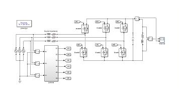 شبیه سازی کنترل بانک خازنی سه فاز به کمک مدولاسیون پالس فضای برداری