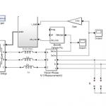 اتصال اینورتر به شبکه به کمک تکنیک SVPWM