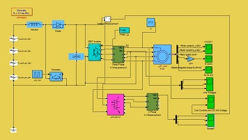 طراحی اینورتر برای سلول های فتو ولتائیک (PV) جهت تغذیه موتور القایی