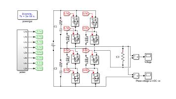 مدلسازی اینورتر تکفاز توسط دیودهای برش دهنده سه سطحی