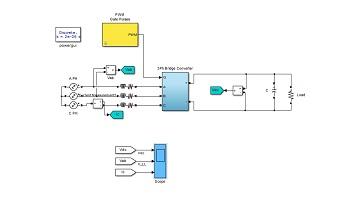 شبیه سازی یکسو ساز سه فاز به کمک SPWM